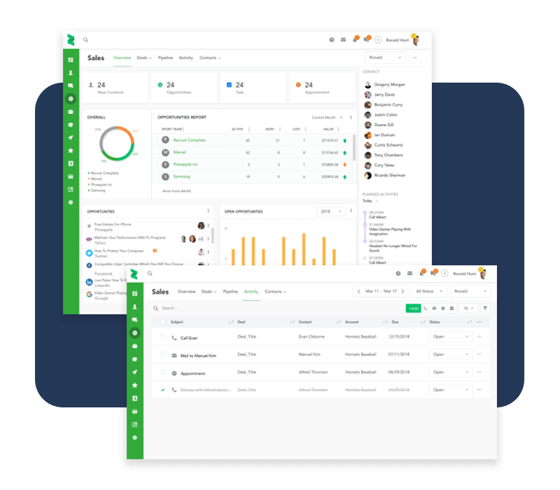 Monitor sales opportunities in your dashboard