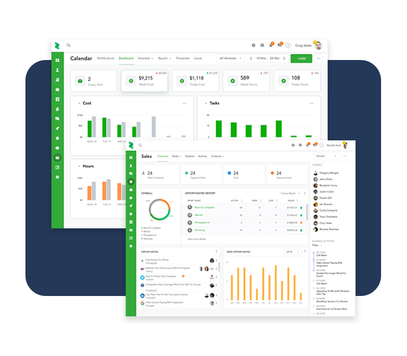 Configurable dashboard with up to the minute data